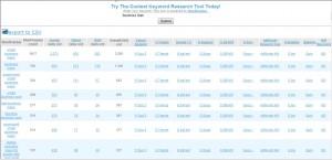 SEOBook's Keyword Research Tool